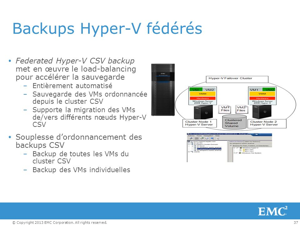 Backups Hyper-V fédérés