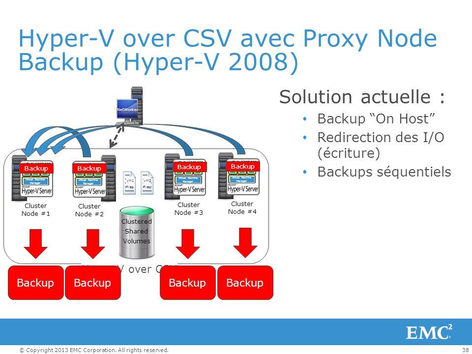 Hyper-V over CSV avec Proxy Node Backup (Hyper-V 2008)