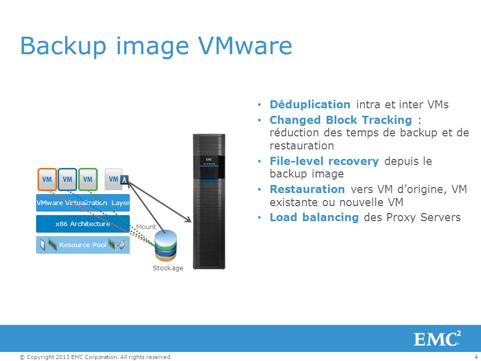 VMware Virtualization Layer