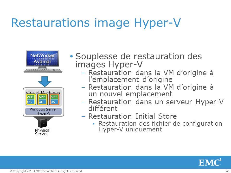 Restaurations image Hyper-V