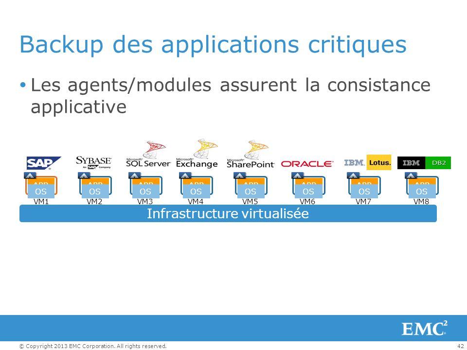 Backup des applications critiques
