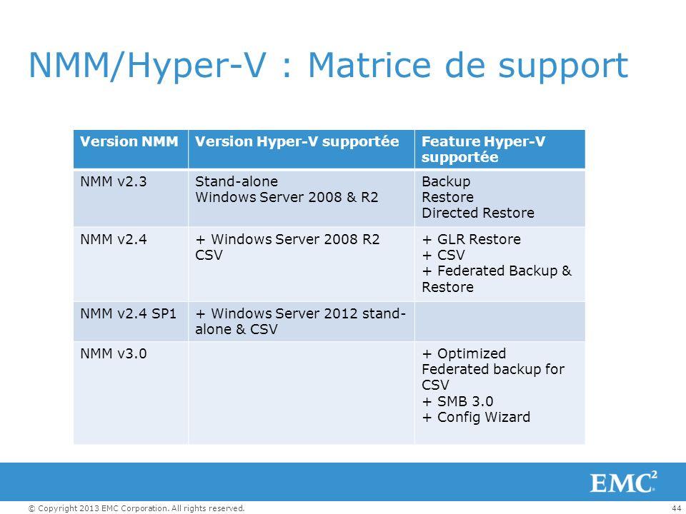 NMM/Hyper-V : Matrice de support