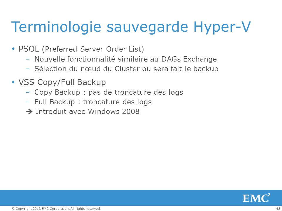 Terminologie sauvegarde Hyper-V