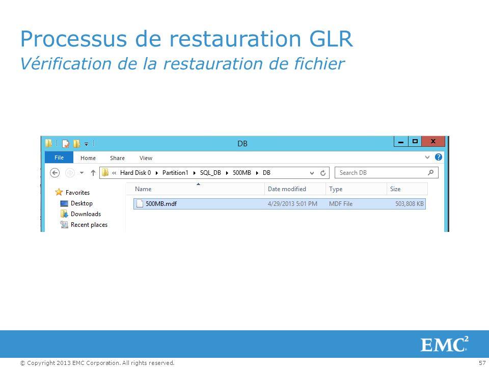 Processus de restauration GLR
