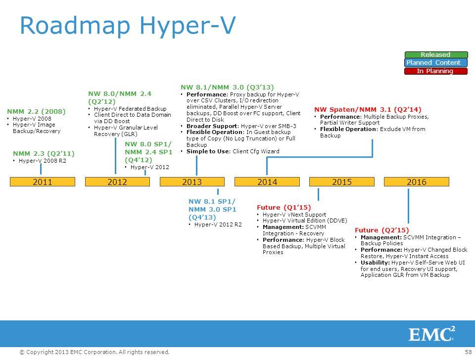 Roadmap Hyper-V 2011 2012 2013 2014 2015 2016 Released Planned Content