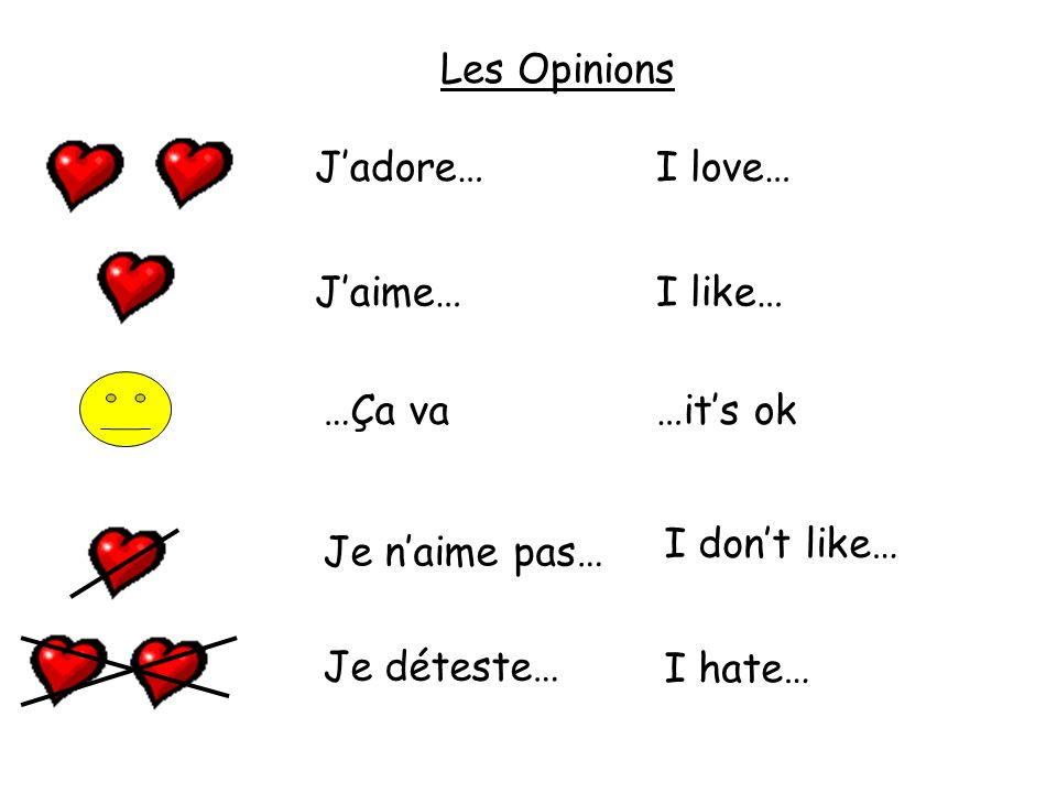 Les Opinions J'adore… I love… J'aime… I like… …Ça va. …it's ok. I don't like… Je n'aime pas…