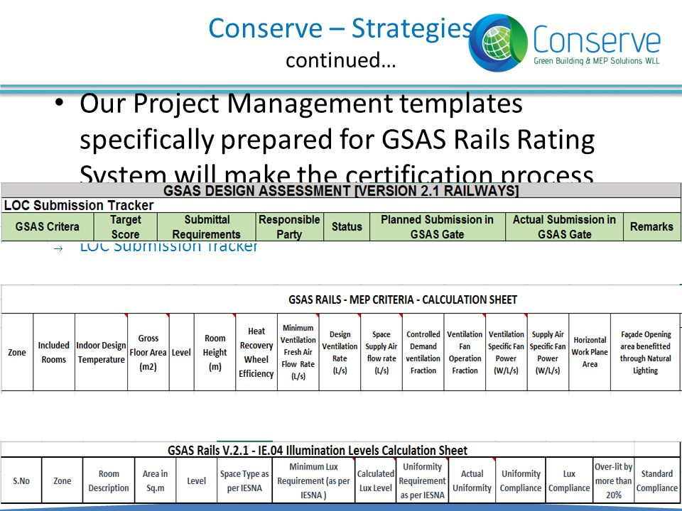 Conserve – Strategies continued…