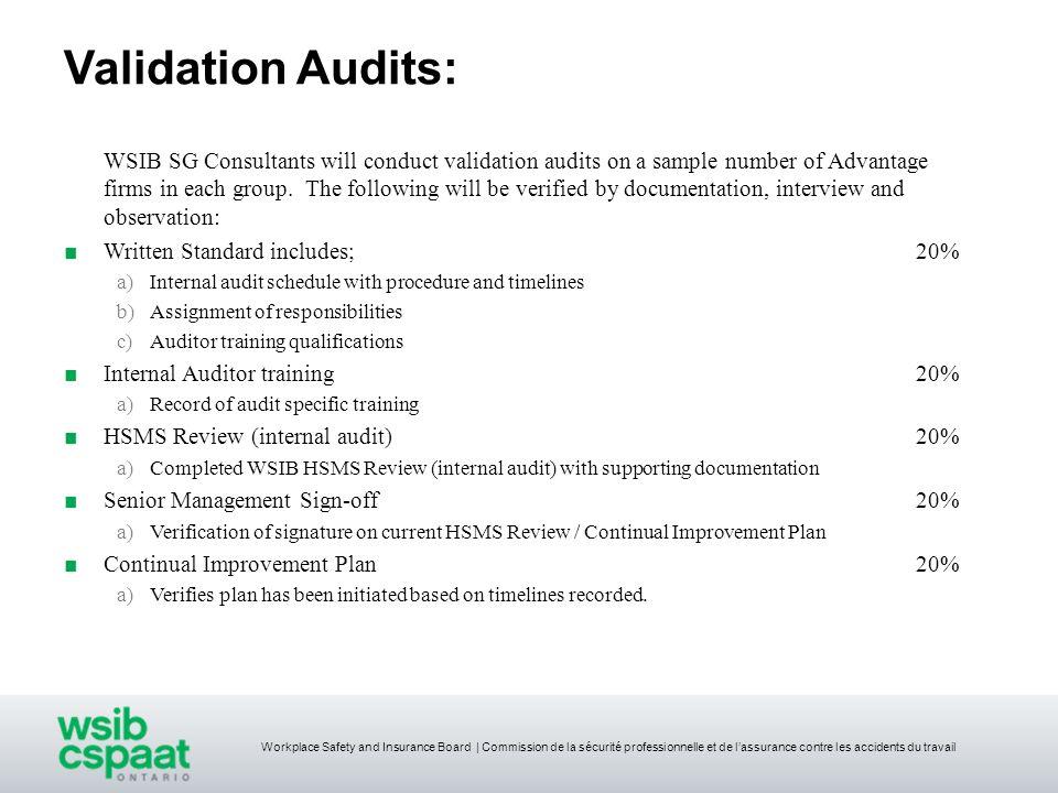Validation Audits: