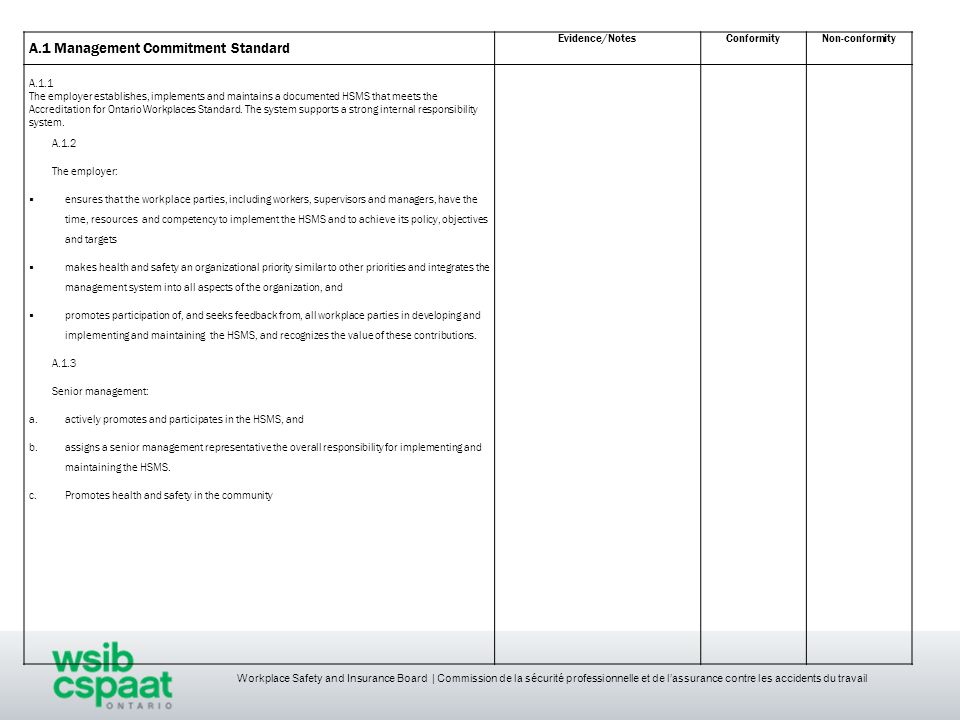 A.1 Management Commitment Standard