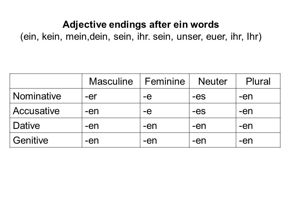 Adjective endings after ein words