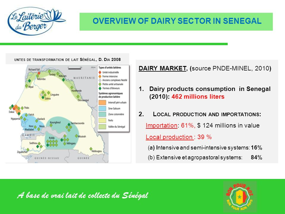 OVERVIEW OF DAIRY SECTOR IN SENEGAL