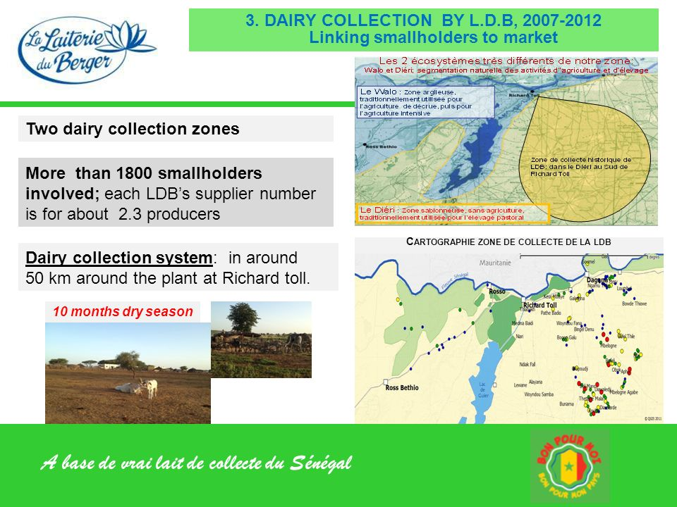 3. DAIRY COLLECTION BY L.D.B, 2007-2012 Linking smallholders to market