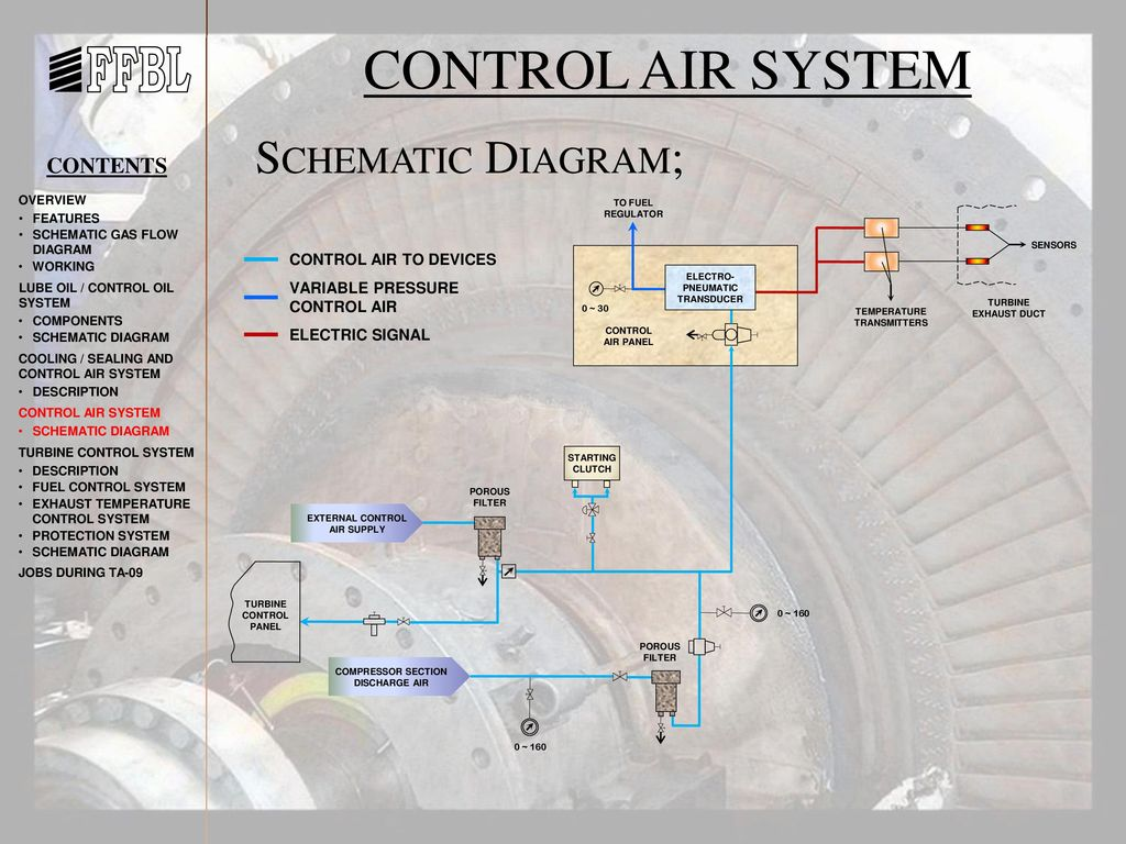 Pneumatic Valve Symbols Explained Images Big Dog Starter Wiring Diagram