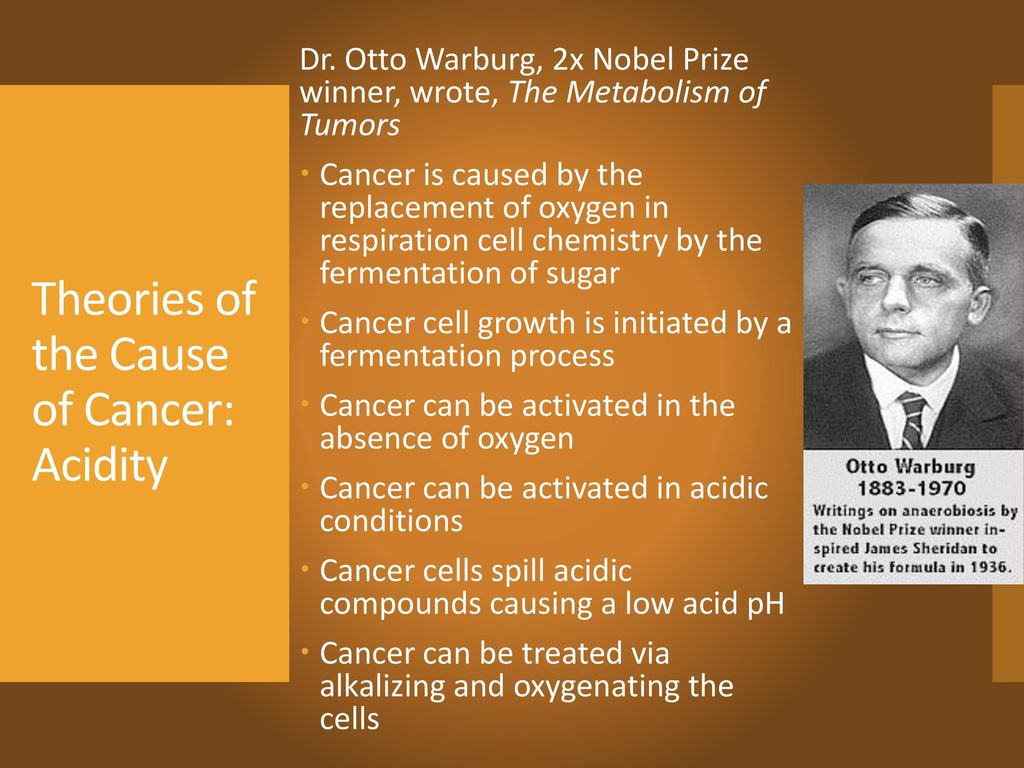 Theories of the Cause of Cancer: Acidity