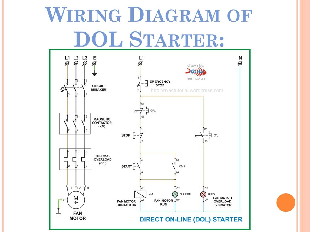 Control wiring diagram for dol starter wonderful dol starter control diagram pictures inspiration electrical department element of electric design ppt video cheapraybanclubmaster Choice Image