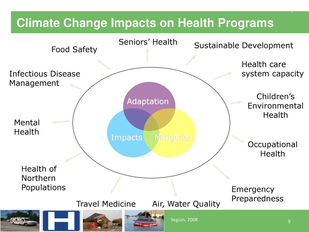 Health Care Facility Climate Change Resiliency Toolkit In