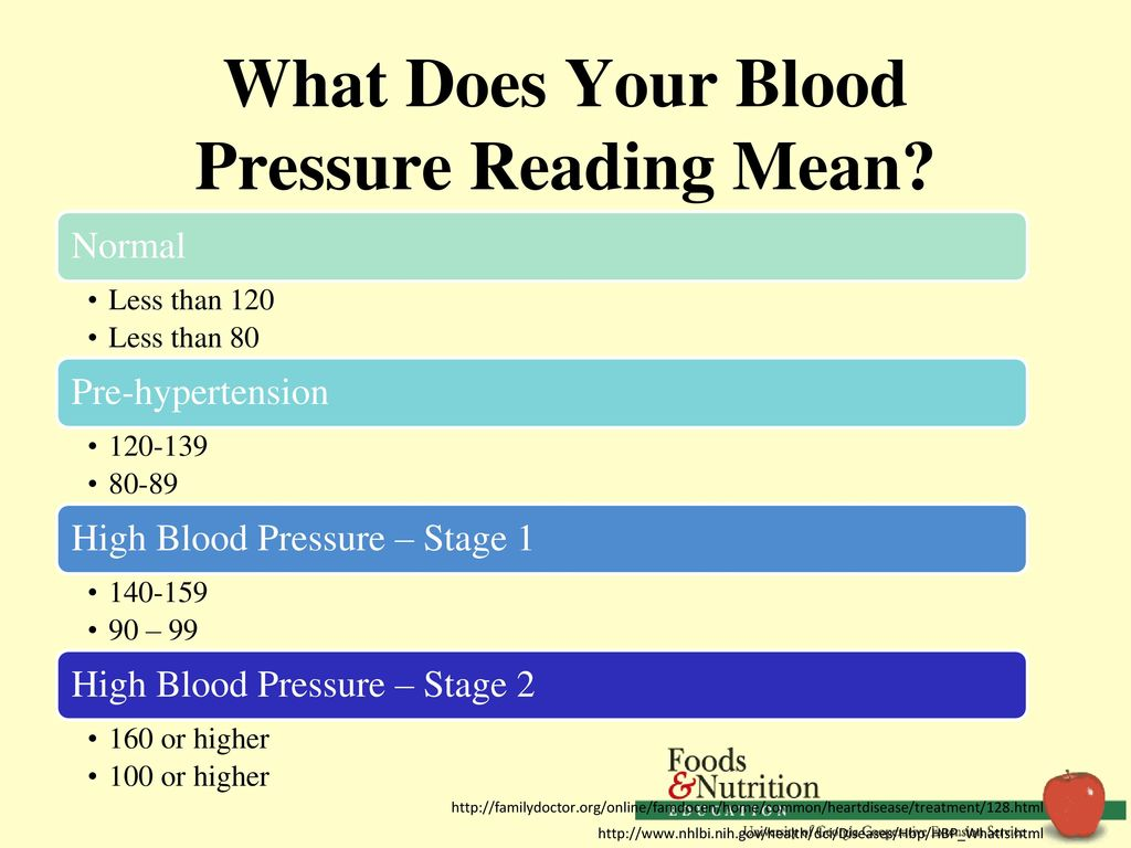 High blood pressure aka hypertension ppt download what does your blood pressure reading mean nvjuhfo Choice Image