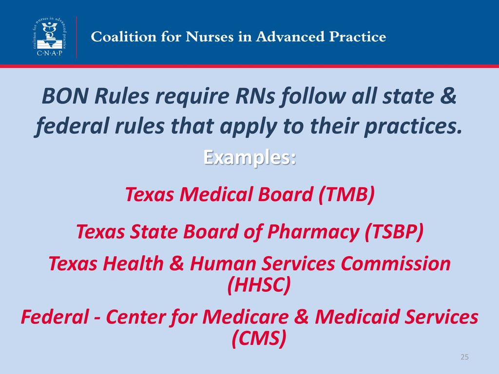 Aprn practice professional advocacy in texas ppt download bon rules require rns follow all state federal rules that apply to their practices 1betcityfo Images