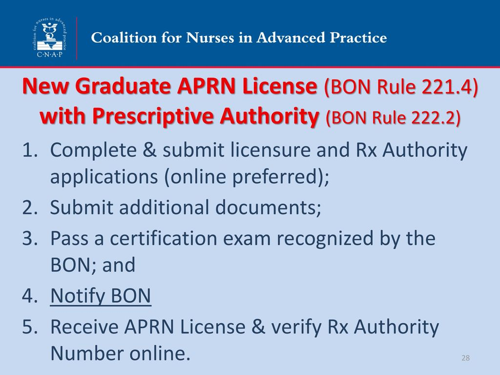 Aprn practice professional advocacy in texas ppt download 28 new 1betcityfo Images