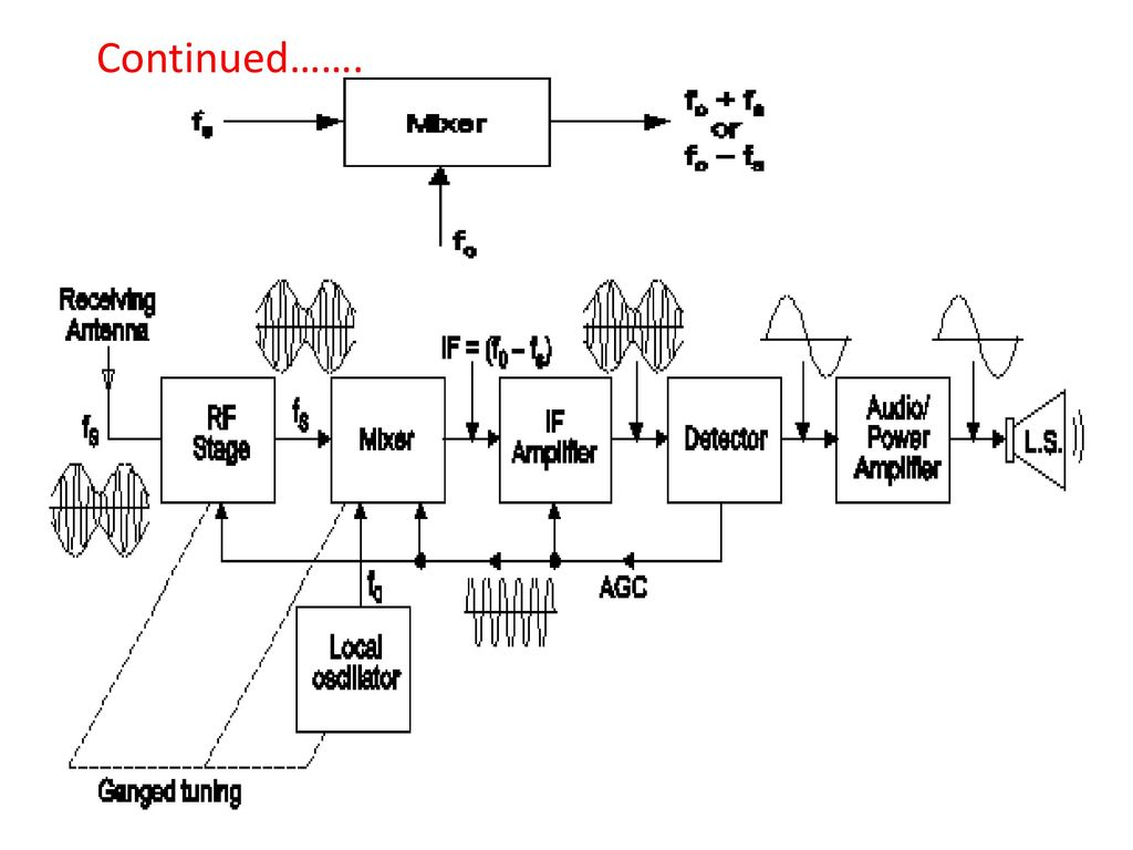 Ry Piping Diagram Continued Free Wiring For You Block Interior Design 28 Images 221 Best And Instrumentation Chiller
