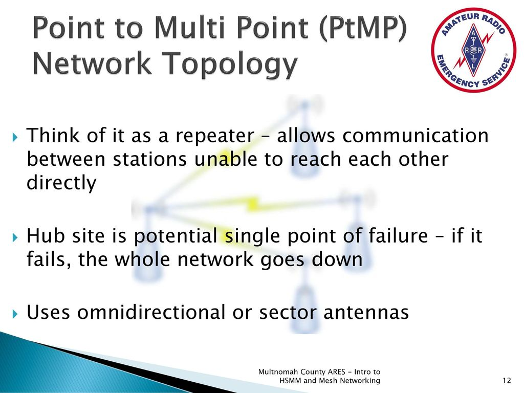 Introduction to hsmm and mesh networking ppt video online download point to multi point ptmp network topology sciox Choice Image