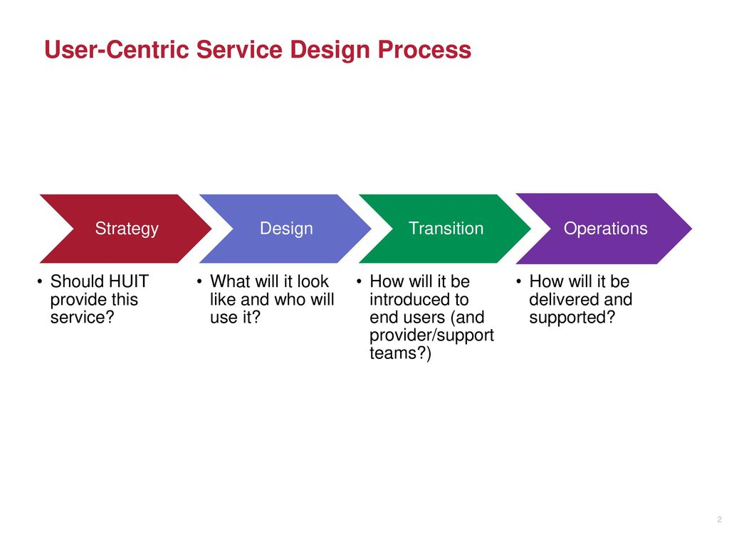User-Centric Service Design: Resources and Templates - ppt video ...