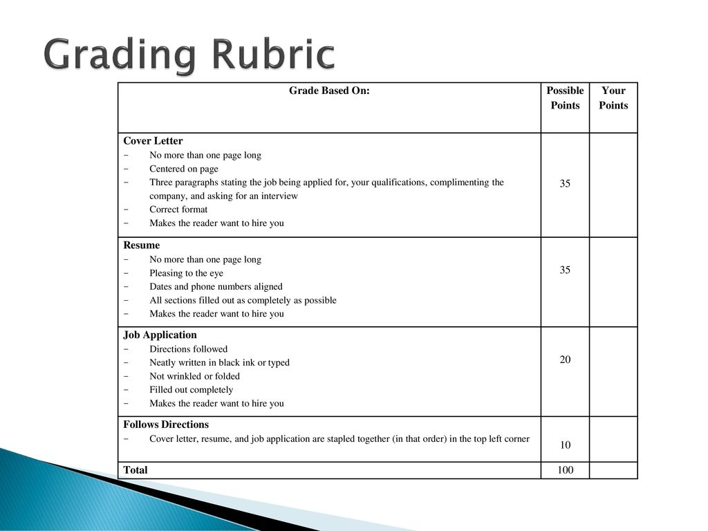 31 Grading Rubric ...  Resume Grading Rubric