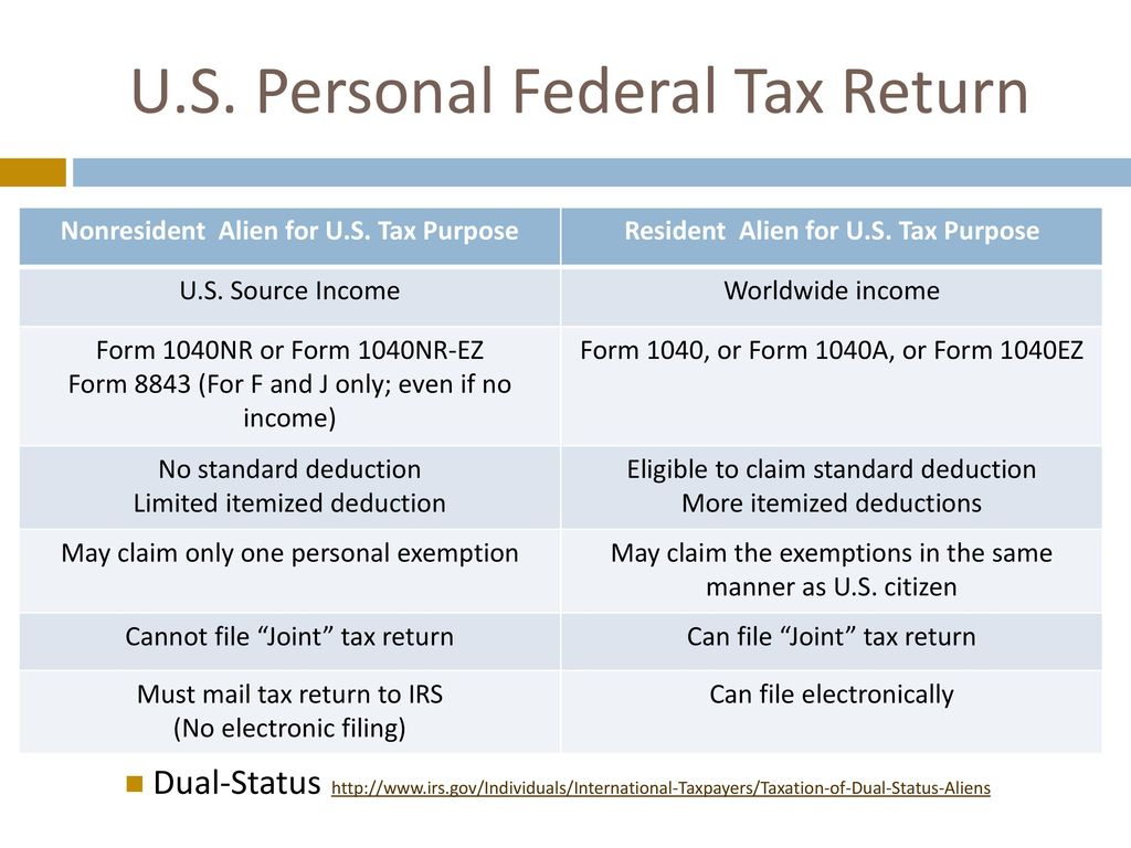 Wfmo international tax office ppt download 28 us falaconquin