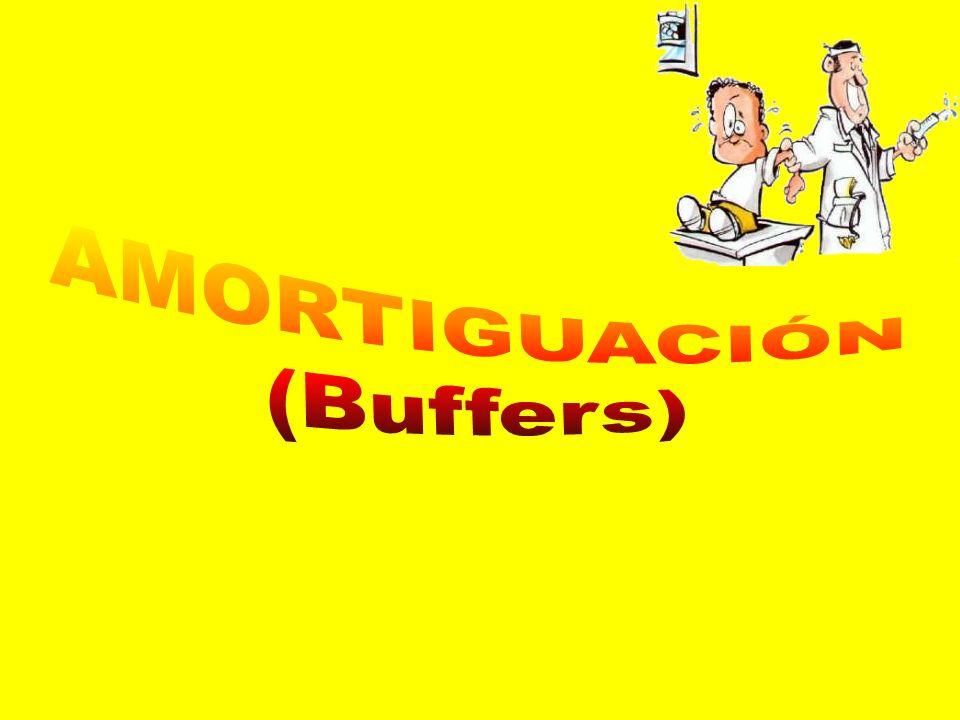 AMORTIGUACIÓN (Buffers)