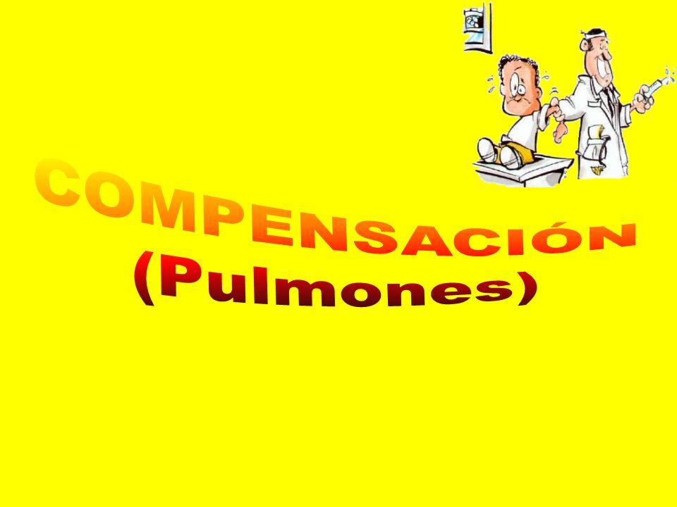 COMPENSACIÓN (Pulmones)