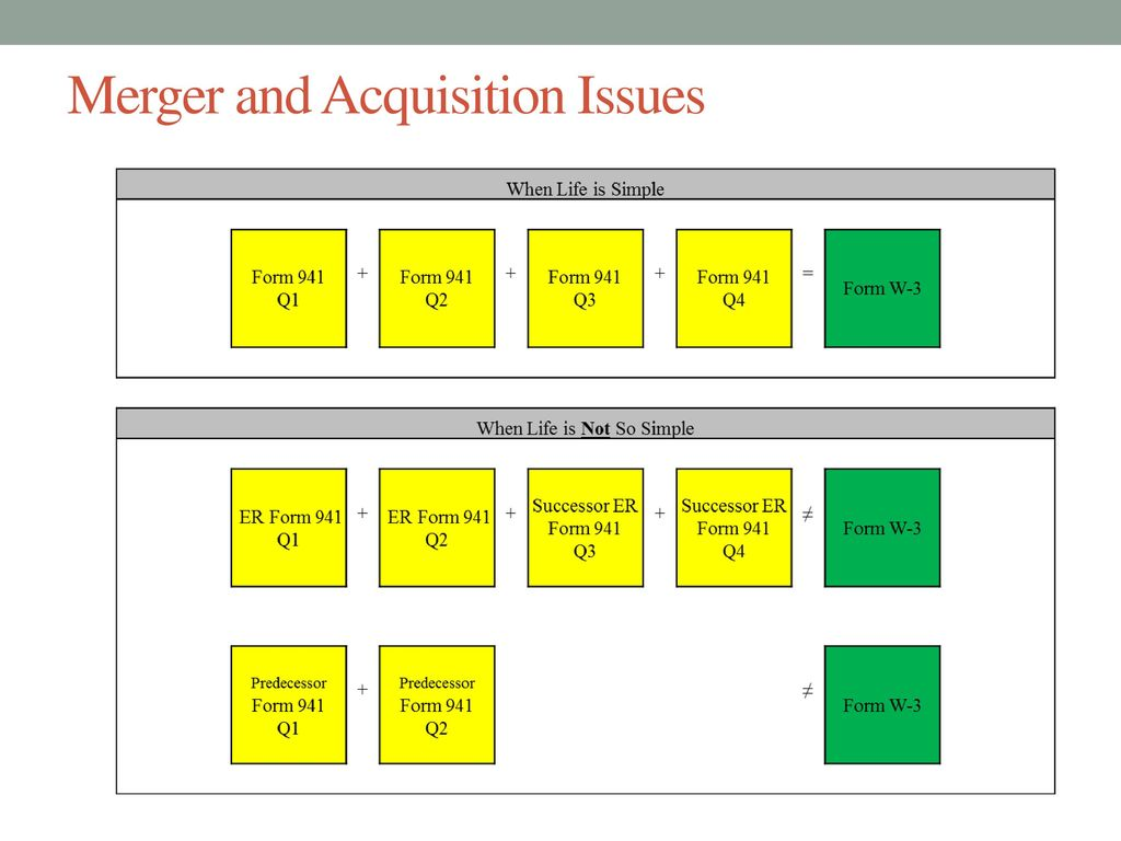 tax implications of amalgamation mergers and Pembina recommends shareholders consult with tax advisors regarding  the  examples below show the general tax consequences of either.