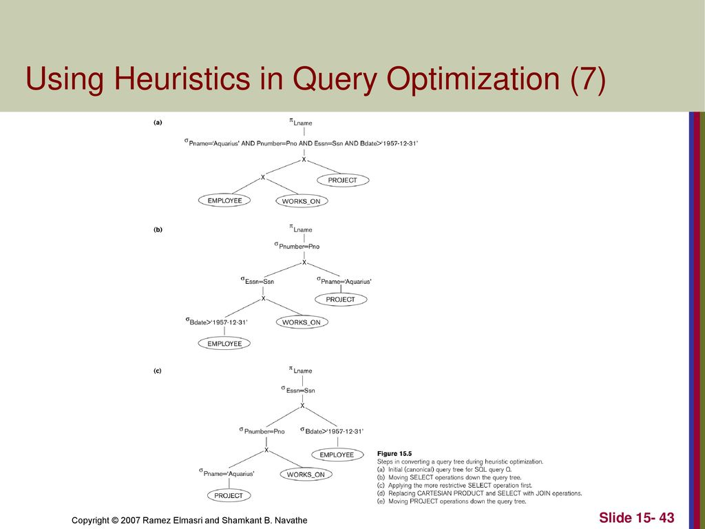 43 using heuristics in query optimization 7