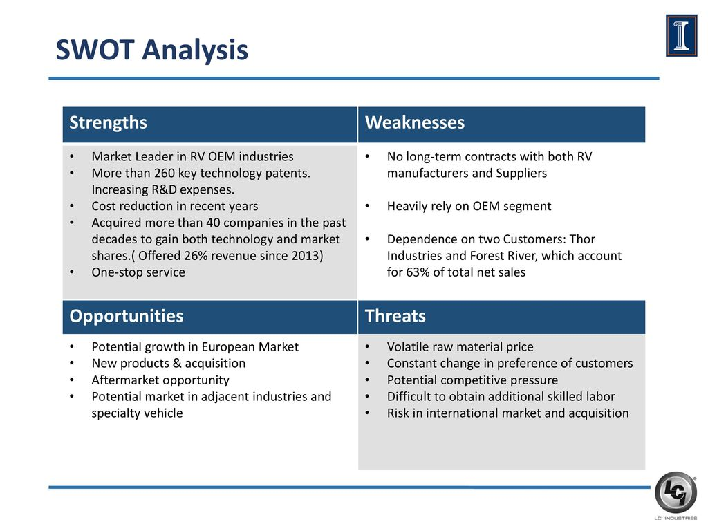 swot analysis of petroleum industries in india Discuss swot analysis on koch industries within the principles of management of petroleum, chemicals, energy results of swot on india.