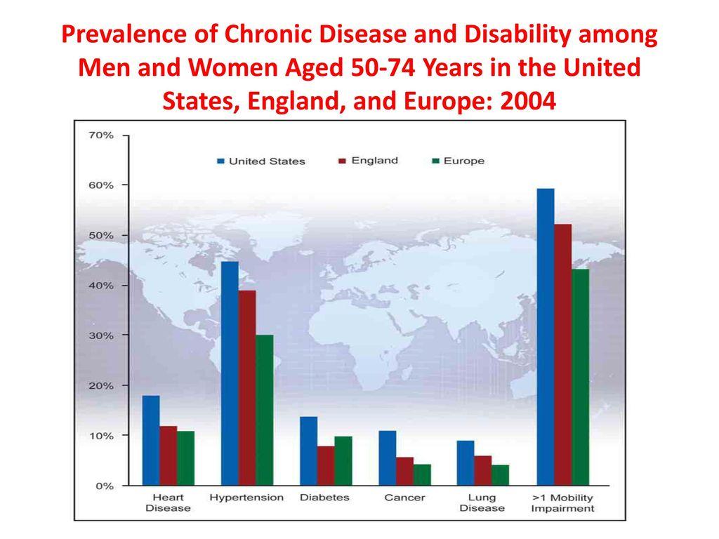 "chronic disease among the aged concept 1 ""chronic disease among the aged who reported at cape coast metropolitan hospital"" by adoma owusu prince university of cape coast 2011."