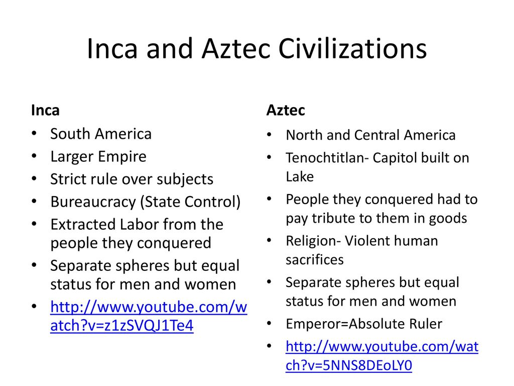 Inca And Aztec Civilizations Ppt Download