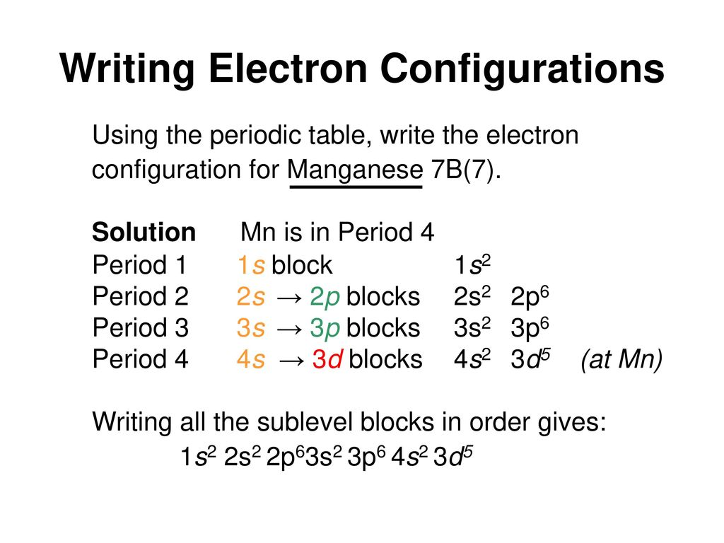 Chapter 5 electronic structure and periodic trends ppt download 66 writing electron configurations using the periodic table gamestrikefo Images