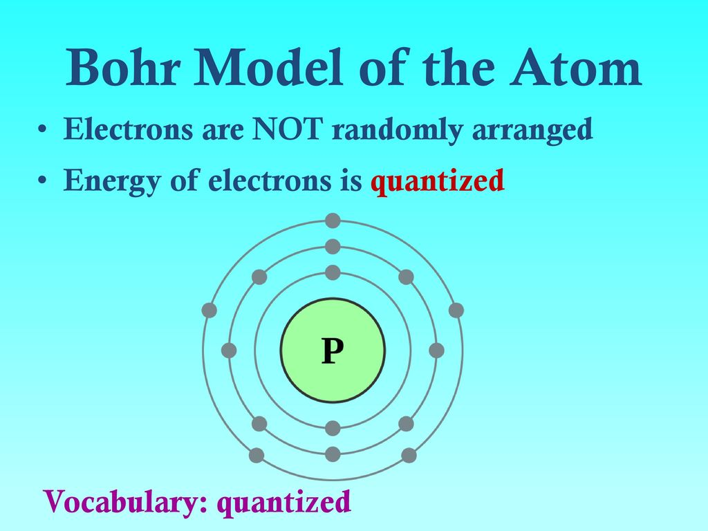 bohr diagram of electrons