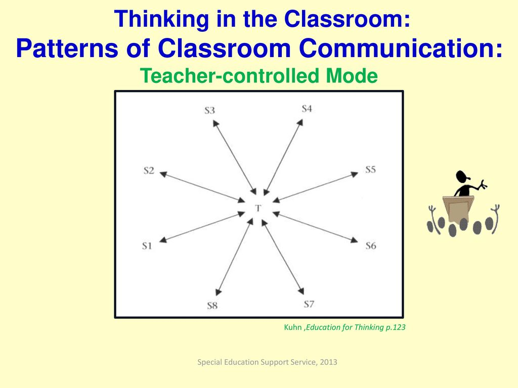 Special education support service building on ability ppt download 38 special pooptronica