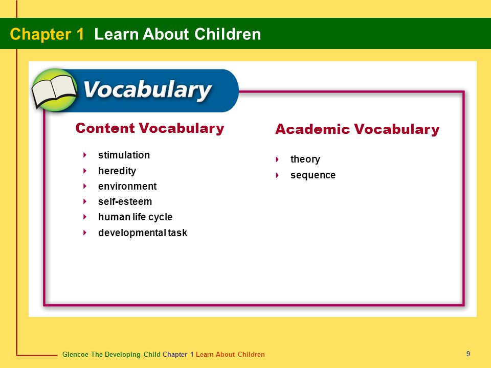 Content Vocabulary Academic Vocabulary stimulation theory heredity