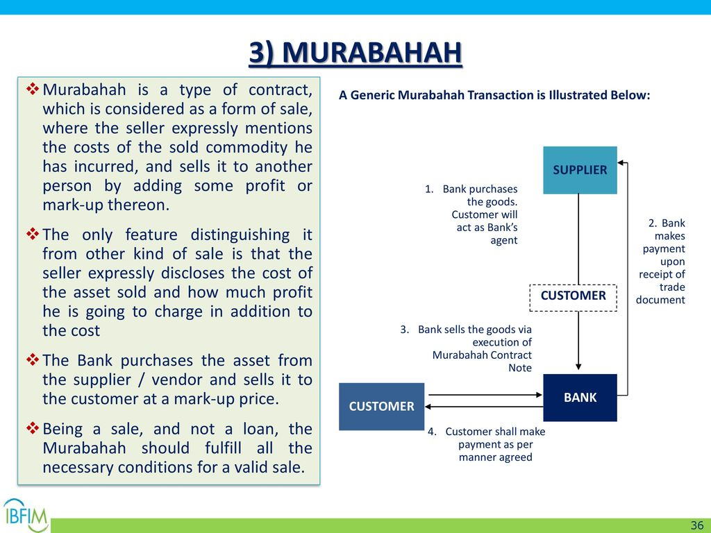 MODERN ISLAMIC LAW & ECONOMICS Islamic Charity Initiation - ppt download