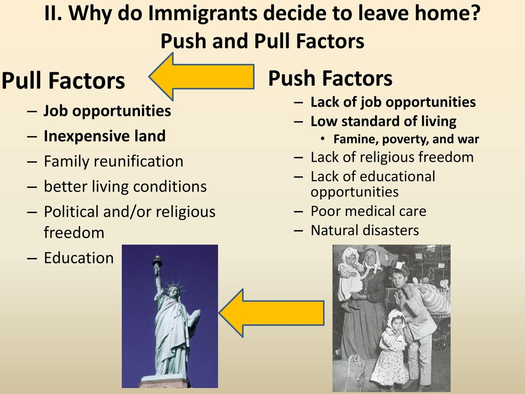 push and pull factors for immigrants to america Factors of immigration what does this show think-pair-share brainstorm to  create  pull factors are those conditions in the united states that magnetized  the.
