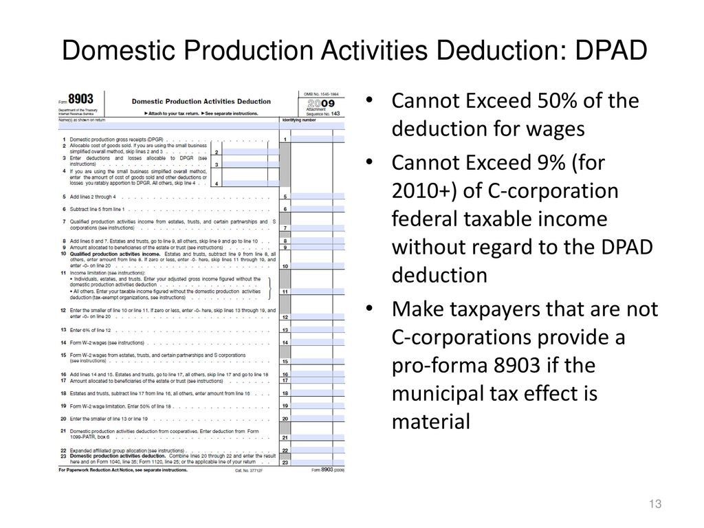 Attractive Home Office Deduction Simplified Method Pattern - Home ...