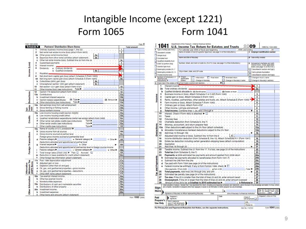 1065 form - People.davidjoel.co