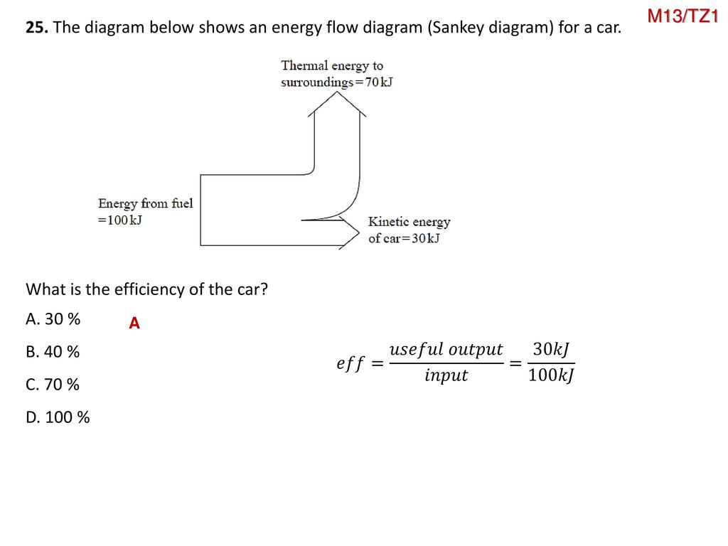 M134physispmengtz1xx ppt download what is the efficiency of the car a 30 b 40 c pooptronica Choice Image