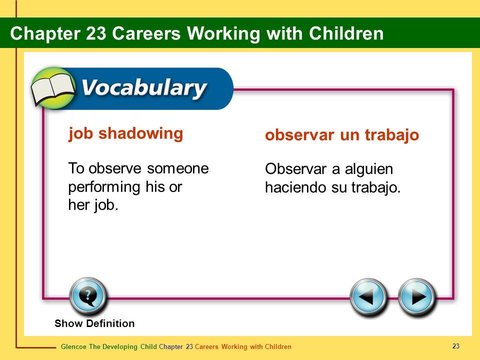 job shadowing observar un trabajo