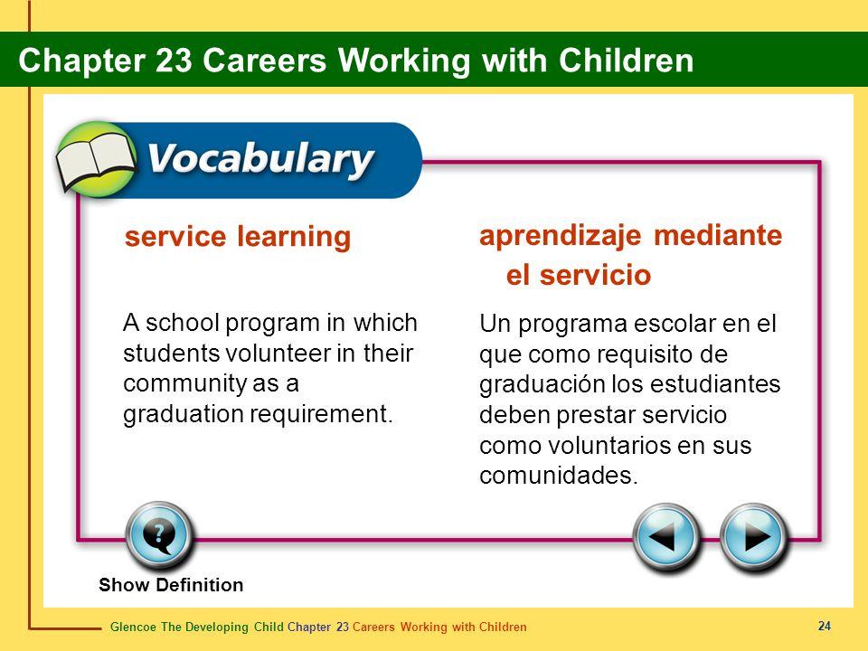 aprendizaje mediante el servicio