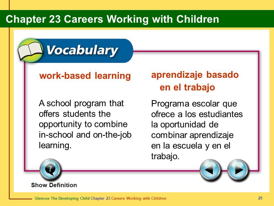 aprendizaje basado en el trabajo