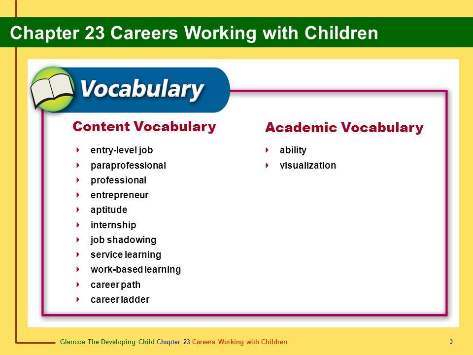 Content Vocabulary Academic Vocabulary entry-level job
