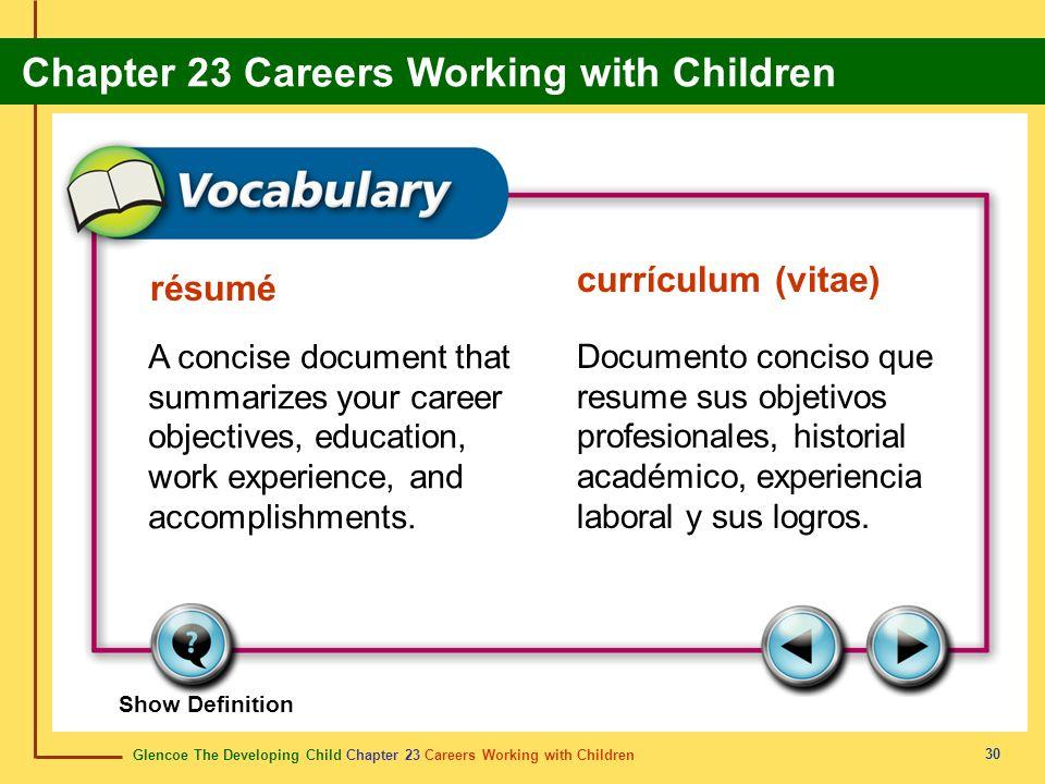 currículum (vitae) résumé