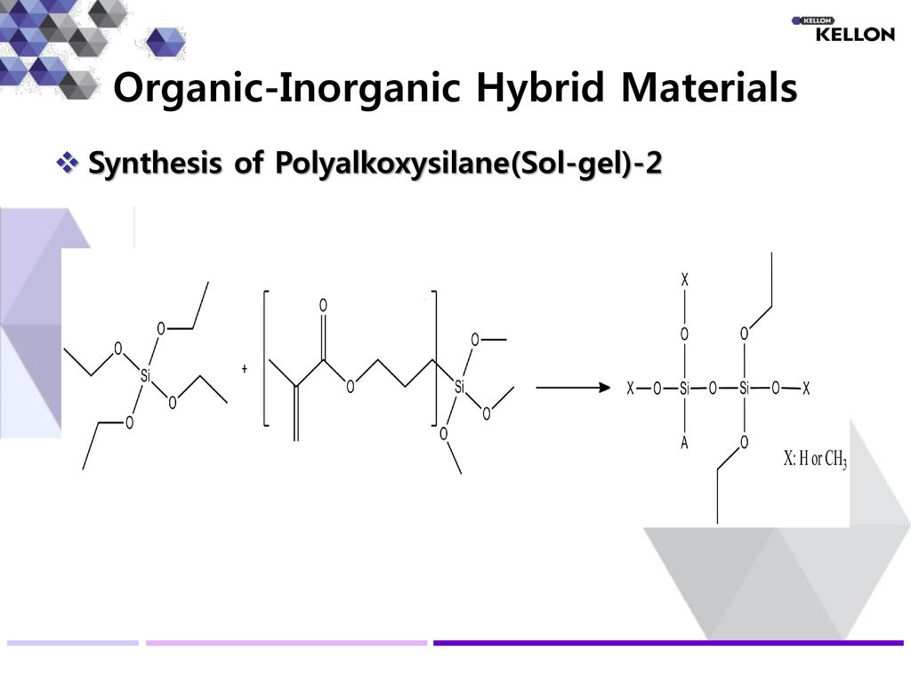 sol gel derived organic inorganic hybrid materials synthesis Covalent ipn material synthesis sol-gel derived glasses silsesquioxanes in hybrid organic-inorganic materials in order to control the.